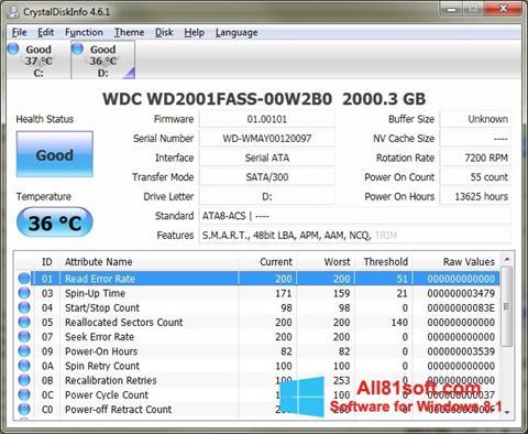 Ekran görüntüsü CrystalDiskInfo Windows 8.1